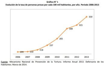 El cierre ordenado de algunas cárceles en Costa Rica: breve puesta en perspectiva