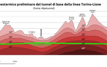 L'enigma insoluto della Torino-Lione