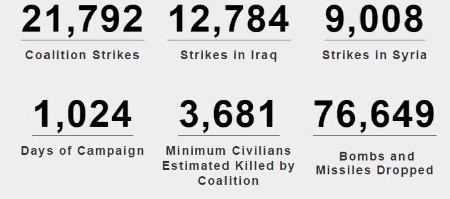 Airwars: gli Usa fanno strage di civili, 1.456 morti a giugno