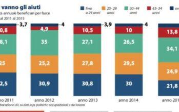 Fiscal compact, la sfida alla Ue si rafforza la manovra d'autunno