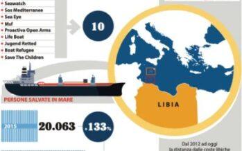 """""""Permessi temporanei a chi vuole lasciare l'Italia"""" ecco il piano per i migranti che agita l'Ue"""