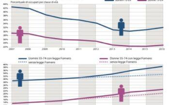 Pensionati, spunta l'aumento per i più poveri