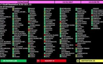 Contundente rechazo de la Asamblea General de Naciones Unidas al reconocimiento de Jerusalén como capital