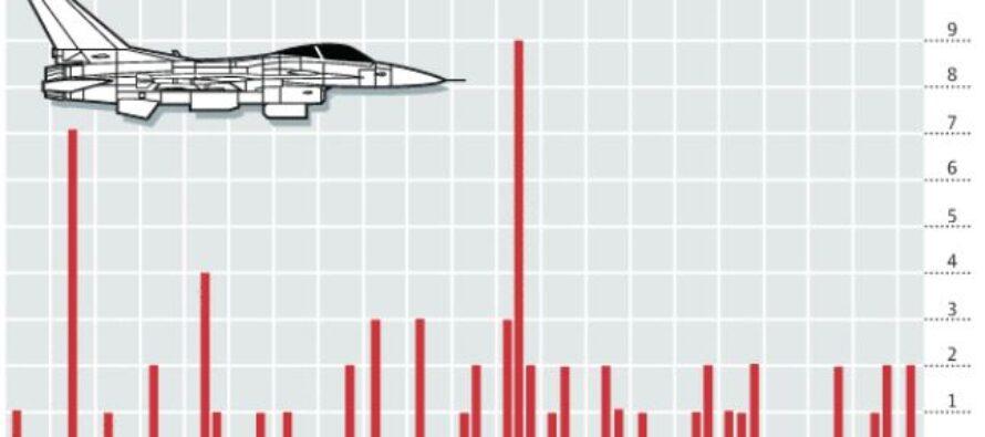 Escalation nei cieli della Siria, abbattuto un caccia F-16 di Israele