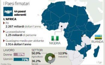 Cadono i dazi in Africa, 44 Paesi hanno firmato il Continental Free Trade Area