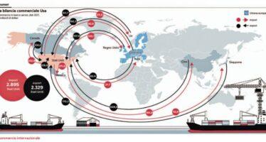L'Europa alla guerra dei dazi commerciali, minaccia Trump di ritorsioni