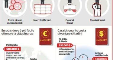 Il ricco mercato dei passaporti in vendita
