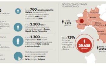 Rom: sono da 120 a 180 mila, per lo più italiani