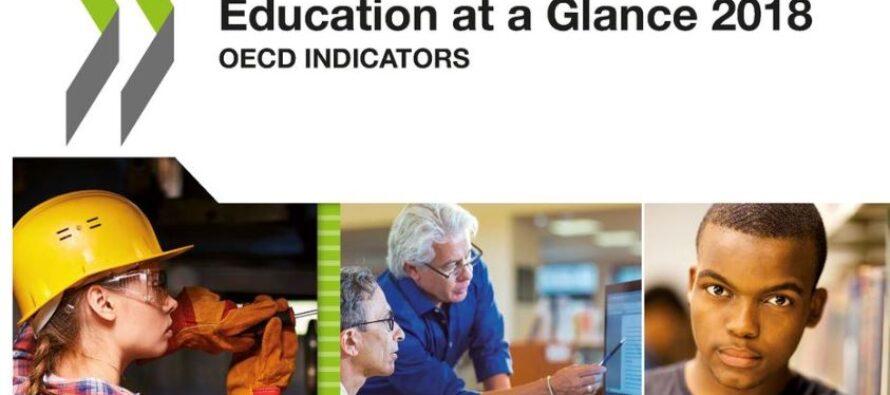 L'OCSE boccia l'Italia, istruzione sotto la media dei Paesi sviluppati
