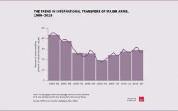 Il business che non va mai in crisi: boom del commercio di armi nel mondo