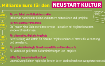 La Germania stanzia un miliardo per i lavoratori del settore artistico e culturale