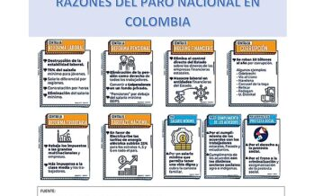 La repressione non si ferma in Colombia, la tensione cresce