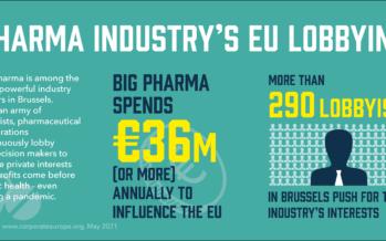 Brevetti.Le pressioni su Bruxelles dei lobbisti delle multinazionali farmaceutiche