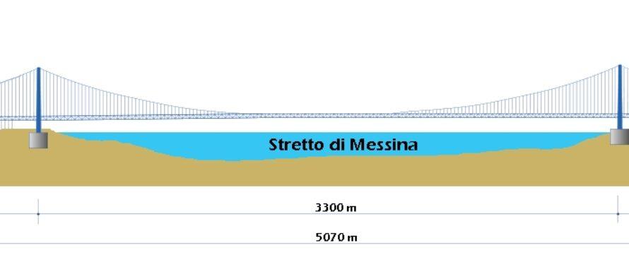 Messina, resuscitato il Ponte Nosferatu che non sta in piedi